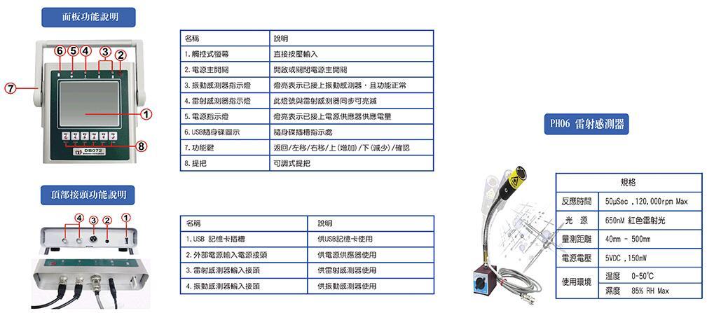 ph06传感器及功能部件